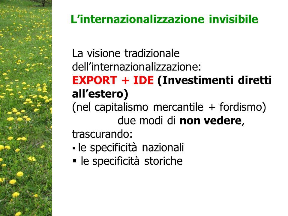 L'internazionalizzazione invisibile La visione tradizionale dell'internazionalizzazione: EXPORT + IDE (Investimenti diretti all'estero) (nel capitalismo mercantile + fordismo) due modi di non vedere, trascurando:  le specificità nazionali  le specificità storiche