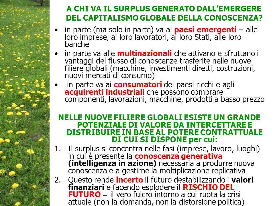 A CHI VA IL SURPLUS GENERATO DALL'EMERGERE DEL CAPITALISMO GLOBALE DELLA CONOSCENZA.