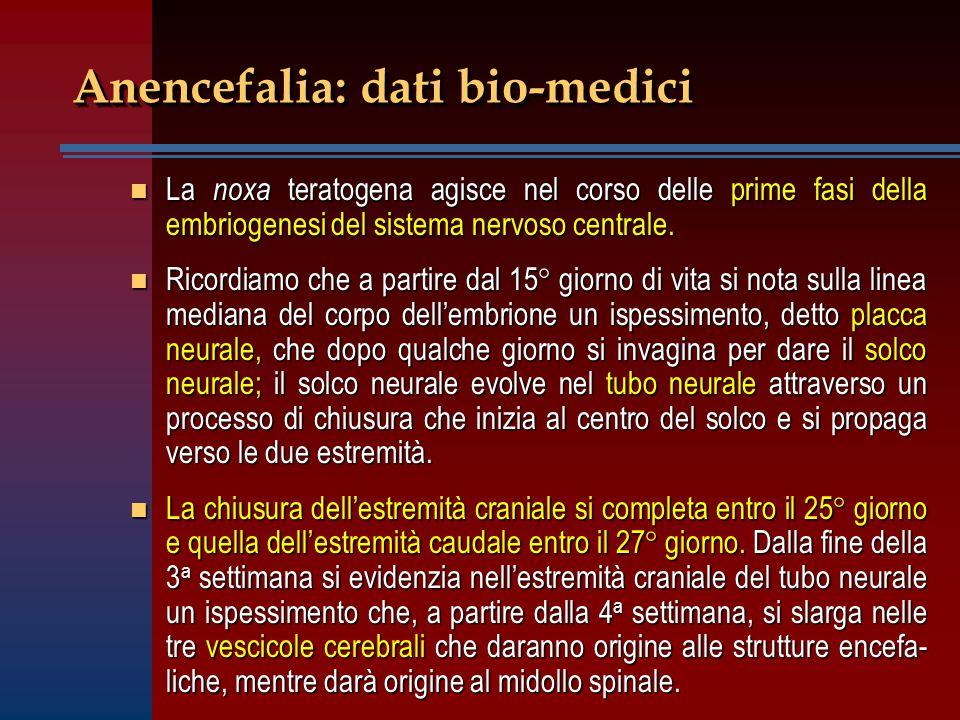 Anencefalia: dati bio-medici n Se fra il 15° e il 21° giorno di gravidanza il tubo neurale non si chiude completamente, abbiamo malformazioni a carico del sistema nervoso e a carico dei tessuti che lo sovrastano, con possibile esposizione di tessuto nervoso in superficie.
