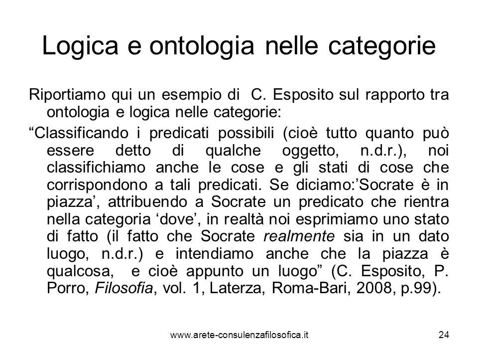 """Logica e ontologia nelle categorie Riportiamo qui un esempio di C. Esposito sul rapporto tra ontologia e logica nelle categorie: """"Classificando i pred"""