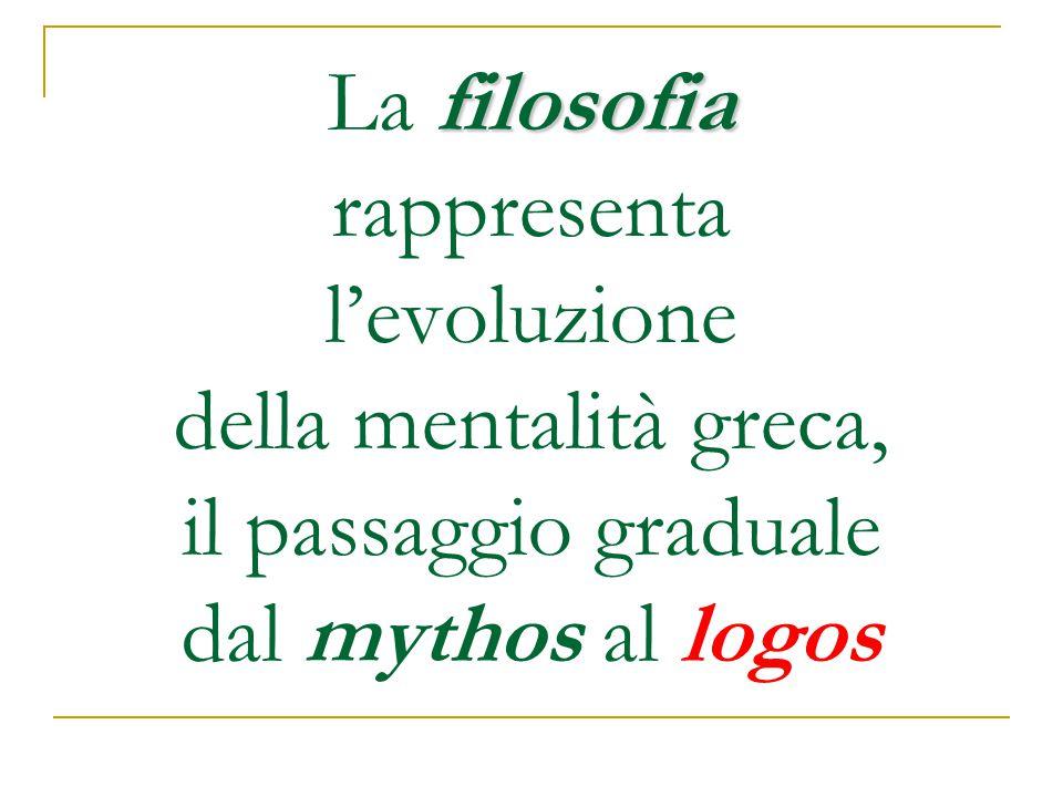 filosofia La filosofia rappresenta l'evoluzione della mentalità greca, il passaggio graduale dal mythos al logos