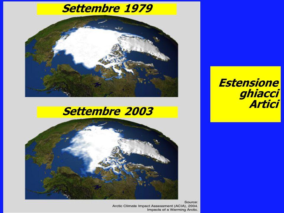Estensione ghiacci Artici Settembre 1979 Settembre 2003