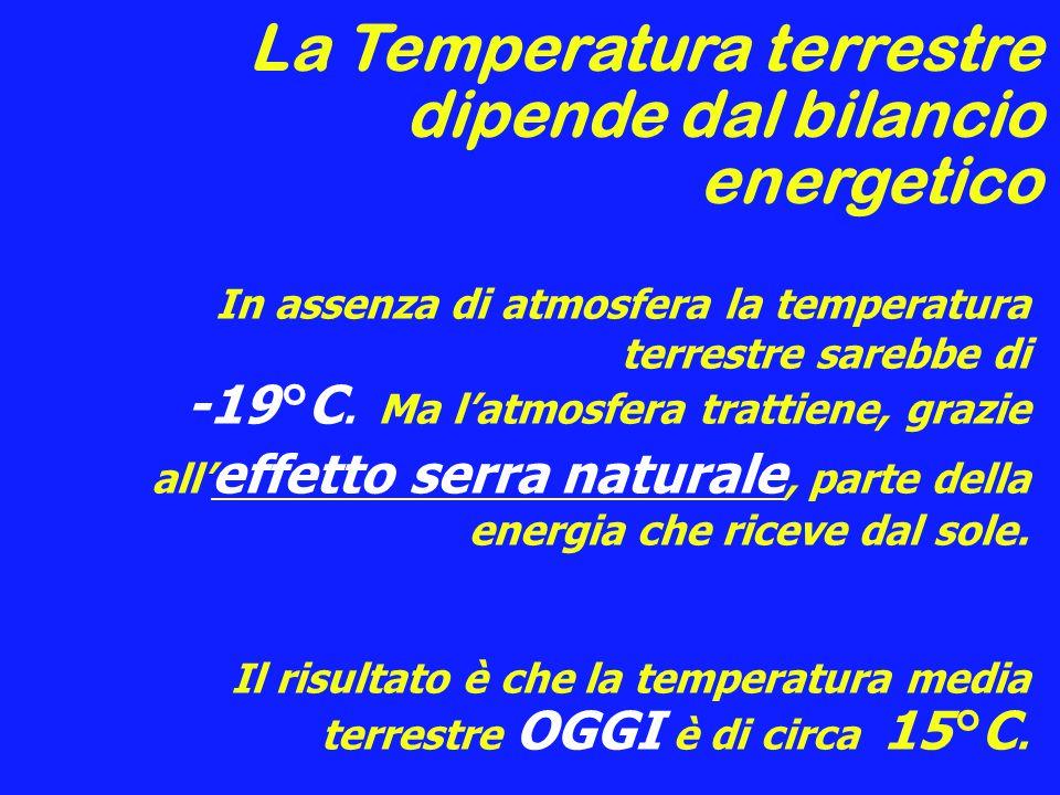 La Temperatura terrestre dipende dal bilancio energetico In assenza di atmosfera la temperatura terrestre sarebbe di -19°C.