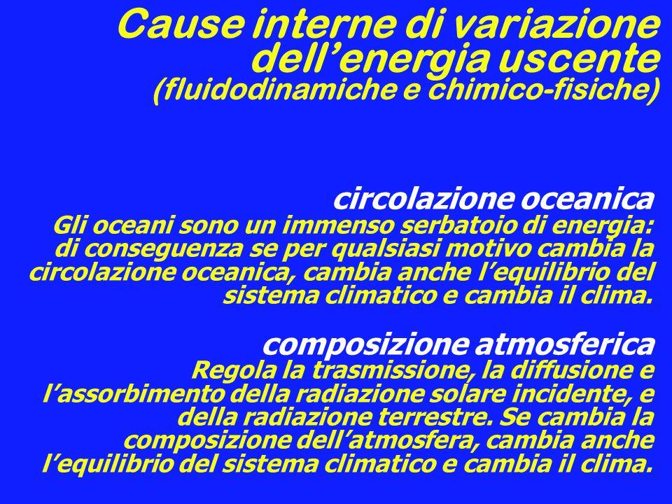 Cause interne di variazione dell'energia uscente (fluidodinamiche e chimico-fisiche) circolazione oceanica Gli oceani sono un immenso serbatoio di energia: di conseguenza se per qualsiasi motivo cambia la circolazione oceanica, cambia anche l'equilibrio del sistema climatico e cambia il clima.