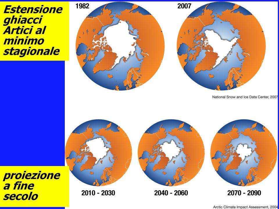 Estensione ghiacci Artici al minimo stagionale proiezione a fine secolo