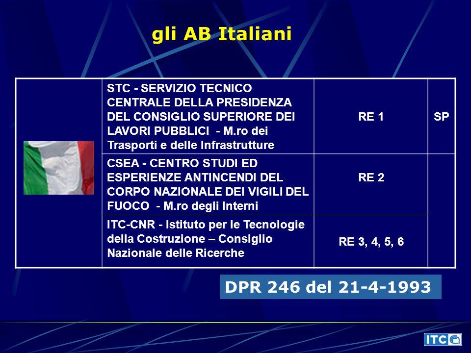 STC - SERVIZIO TECNICO CENTRALE DELLA PRESIDENZA DEL CONSIGLIO SUPERIORE DEI LAVORI PUBBLICI - M.ro dei Trasporti e delle Infrastrutture RE 1SP CSEA - CENTRO STUDI ED ESPERIENZE ANTINCENDI DEL CORPO NAZIONALE DEI VIGILI DEL FUOCO - M.ro degli Interni RE 2 ITC-CNR - Istituto per le Tecnologie della Costruzione – Consiglio Nazionale delle Ricerche RE 3, 4, 5, 6 gli AB Italiani DPR 246 del 21-4-1993