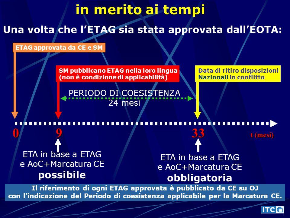in merito ai tempi Una volta che l'ETAG sia stata approvata dall'EOTA: ETAG approvata da CE e SM SM pubblicano ETAG nella loro lingua (non è condizione di applicabilità) Data di ritiro disposizioni Nazionali in conflitto PERIODO DI COESISTENZA 24 mesi 0 9 33 t (mesi) ETA in base a ETAG e AoC+Marcatura CE possibile ETA in base a ETAG e AoC+Marcatura CE obbligatoria Il riferimento di ogni ETAG approvata è pubblicato da CE su OJ con l'indicazione del Periodo di coesistenza applicabile per la Marcatura CE.