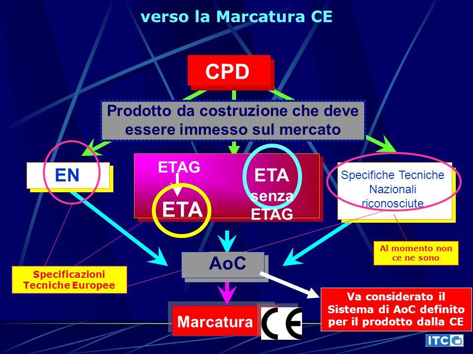 CPD Prodotto da costruzione che deve essere immesso sul mercato EN ETA Specifiche Tecniche Nazionali riconosciute Marcatura ETAG Al momento non ce ne sono Specificazioni Tecniche Europee AoC Va considerato il Sistema di AoC definito per il prodotto dalla CE verso la Marcatura CE ETA senza ETAG
