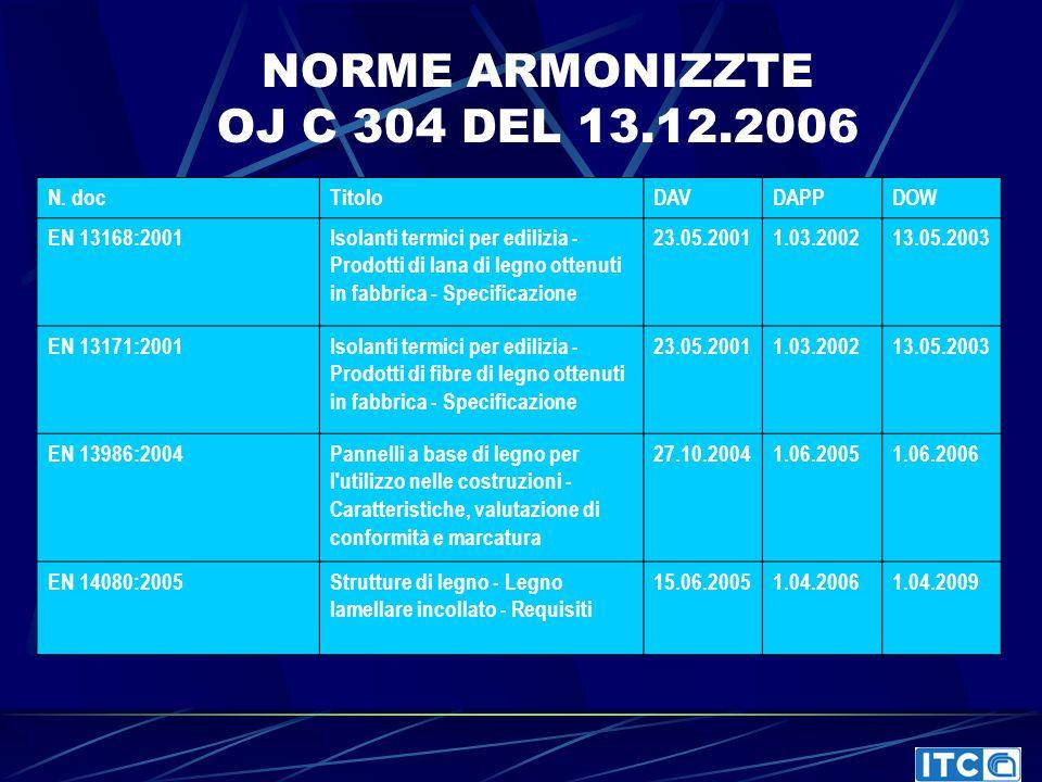 NORME ARMONIZZTE OJ C 304 DEL 13.12.2006 N. docTitoloDAVDAPPDOW EN 13168:2001Isolanti termici per edilizia - Prodotti di lana di legno ottenuti in fab
