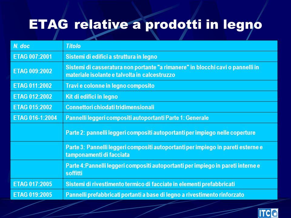 ETAG relative a prodotti in legno N. docTitolo ETAG 007:2001Sistemi di edifici a struttura in legno ETAG 009:2002 Sistemi di casseratura non portante