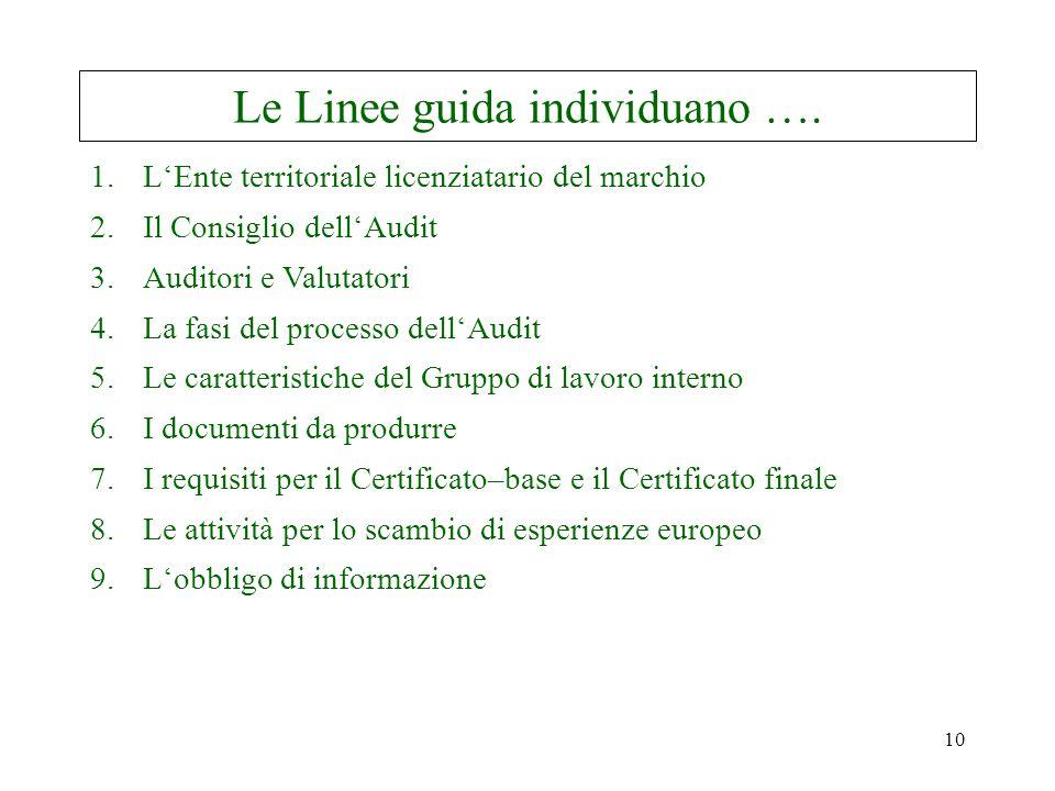 10 Le Linee guida individuano ….