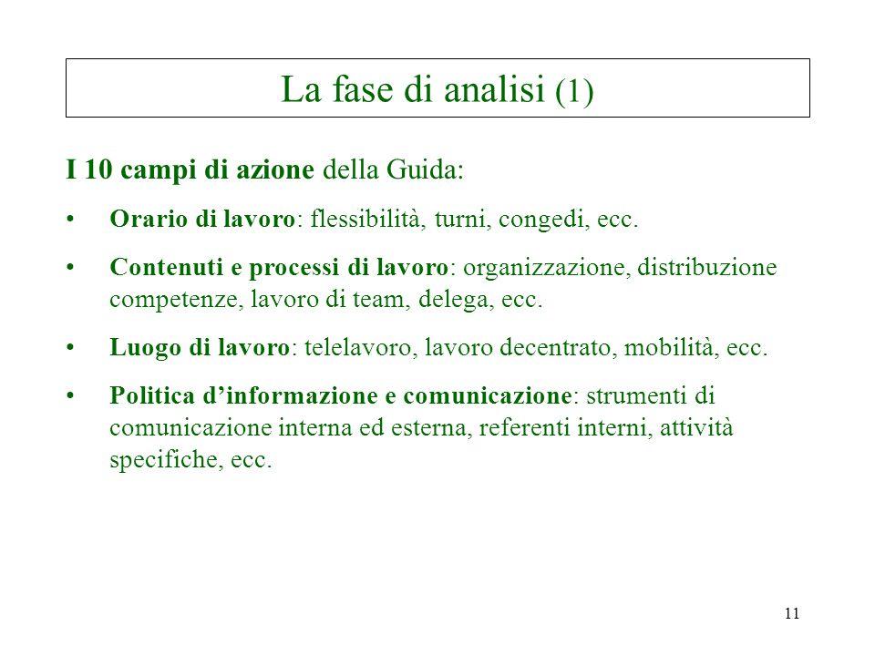 11 La fase di analisi (1) I 10 campi di azione della Guida: Orario di lavoro: flessibilità, turni, congedi, ecc.
