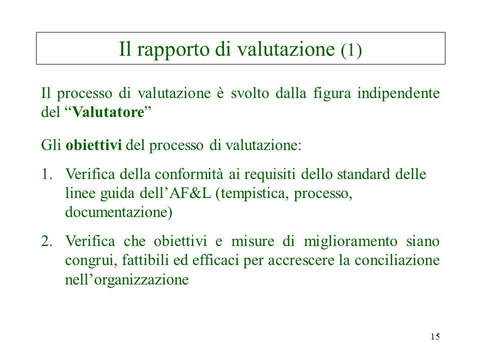 15 Il rapporto di valutazione (1) Il processo di valutazione è svolto dalla figura indipendente del Valutatore Gli obiettivi del processo di valutazione: 1.Verifica della conformità ai requisiti dello standard delle linee guida dell'AF&L (tempistica, processo, documentazione) 2.Verifica che obiettivi e misure di miglioramento siano congrui, fattibili ed efficaci per accrescere la conciliazione nell'organizzazione