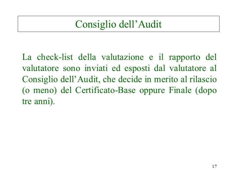 17 Consiglio dell'Audit La check-list della valutazione e il rapporto del valutatore sono inviati ed esposti dal valutatore al Consiglio dell'Audit, che decide in merito al rilascio (o meno) del Certificato-Base oppure Finale (dopo tre anni).