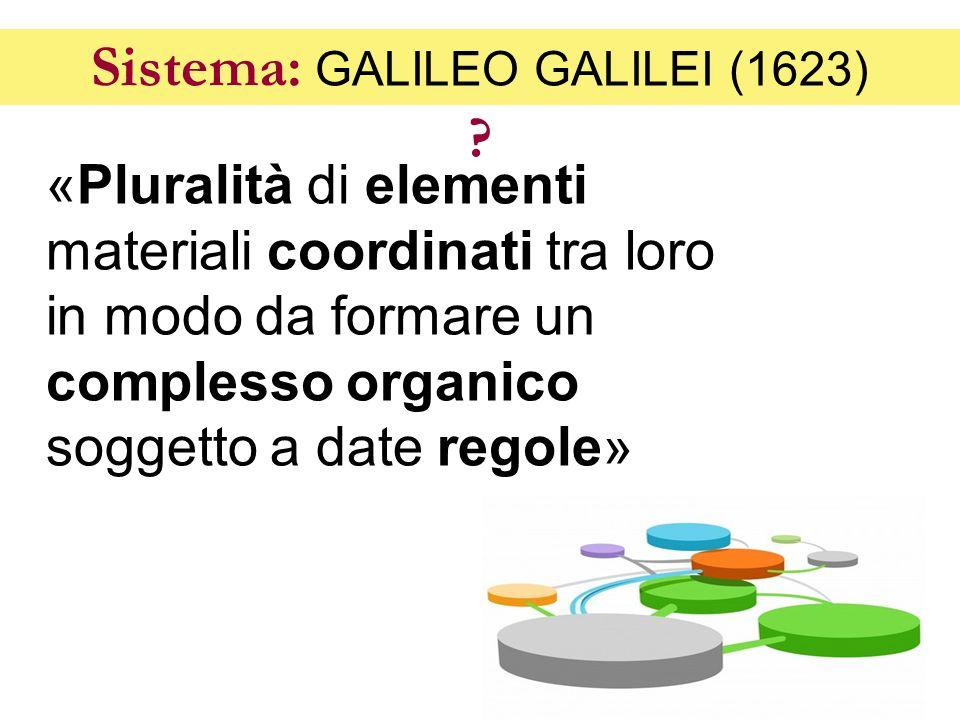 Sistema: GALILEO GALILEI (1623) .