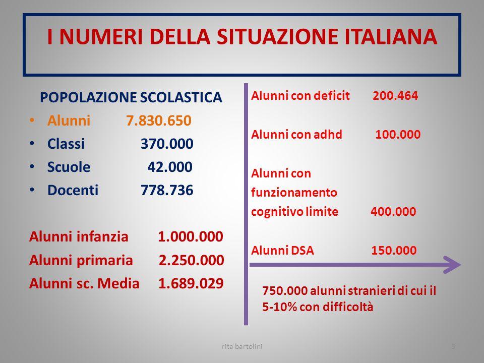 1.I CONTENUTI 1.PRINCIPI CHE REGOLANO L'INCLUSIONE IN ITALIA 2.IL CONCETTO DI B.E.S.
