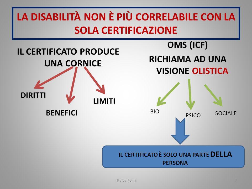 rita bartolini PERSONA FUNZIONAMENTOFUNZIONAMENTO CONTESTOCONTESTO NASCONO I BISOGNI 8