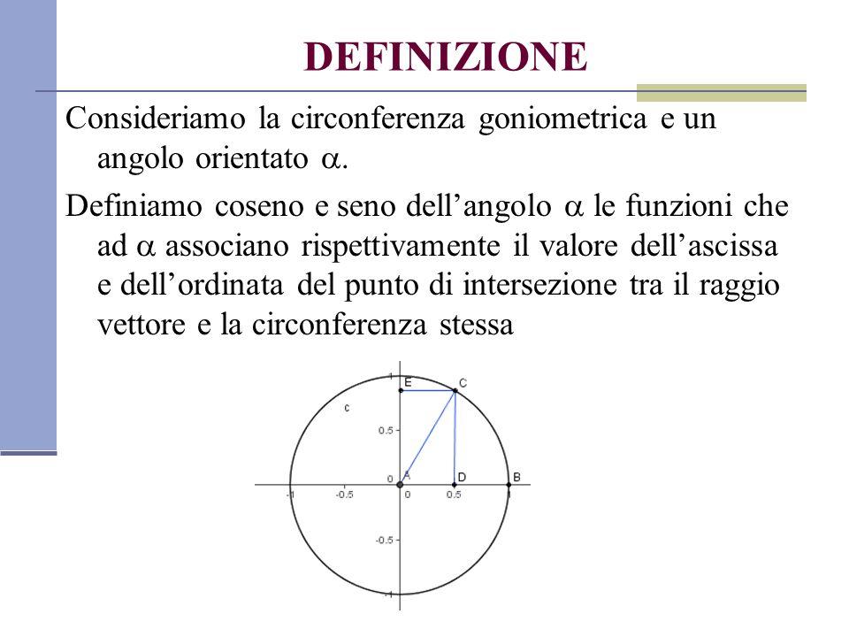 Consideriamo la circonferenza goniometrica e un angolo orientato . Definiamo coseno e seno dell'angolo  le funzioni che ad  associano rispettivamen