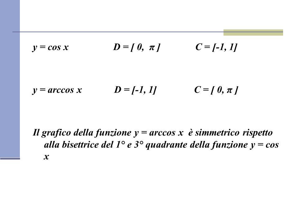 y = cos x D = [ 0, π ] C = [-1, 1] y = arccos x D = [-1, 1] C = [ 0, π ] Il grafico della funzione y = arccos x è simmetrico rispetto alla bisettrice