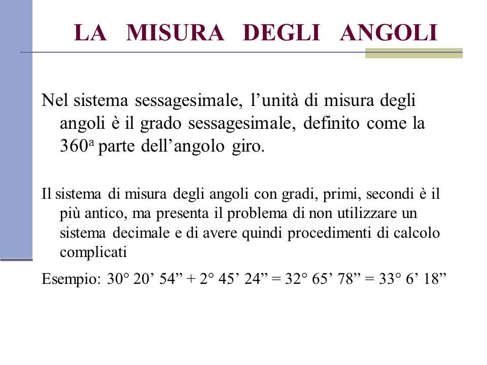 LA MISURA DEGLI ANGOLI Nel sistema sessagesimale, l'unità di misura degli angoli è il grado sessagesimale, definito come la 360 a parte dell'angolo gi