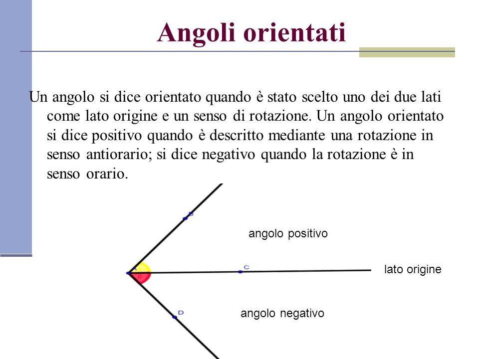 Angoli orientati 2 Un angolo orientato varia da -∞ a +∞ Applet da http://www.lorenzoroi.net/mathematica/funzGonio/intro/index.htmlhttp://www.lorenzoroi.net/mathematica/funzGonio/intro/index.html