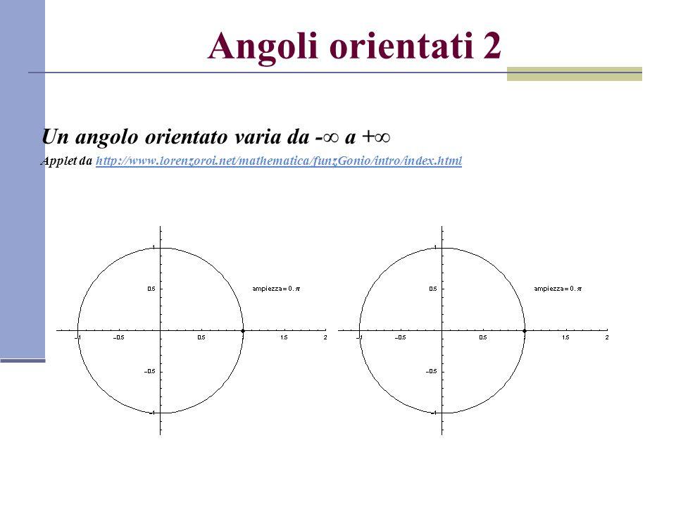 Angoli orientati 2 Un angolo orientato varia da -∞ a +∞ Applet da http://www.lorenzoroi.net/mathematica/funzGonio/intro/index.htmlhttp://www.lorenzoro