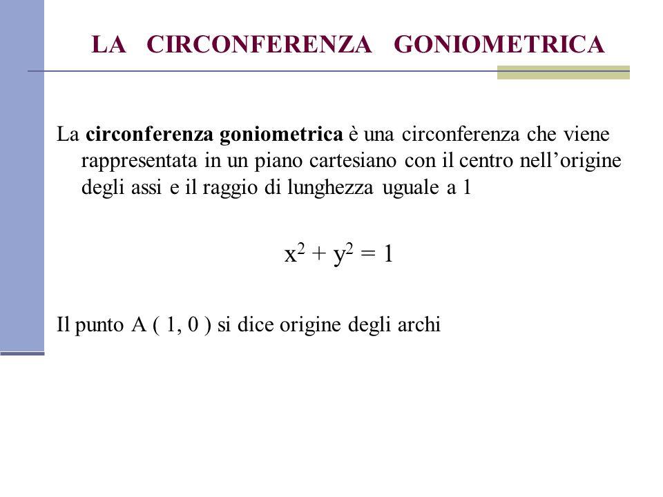 LA CIRCONFERENZA GONIOMETRICA La circonferenza goniometrica è una circonferenza che viene rappresentata in un piano cartesiano con il centro nell'orig