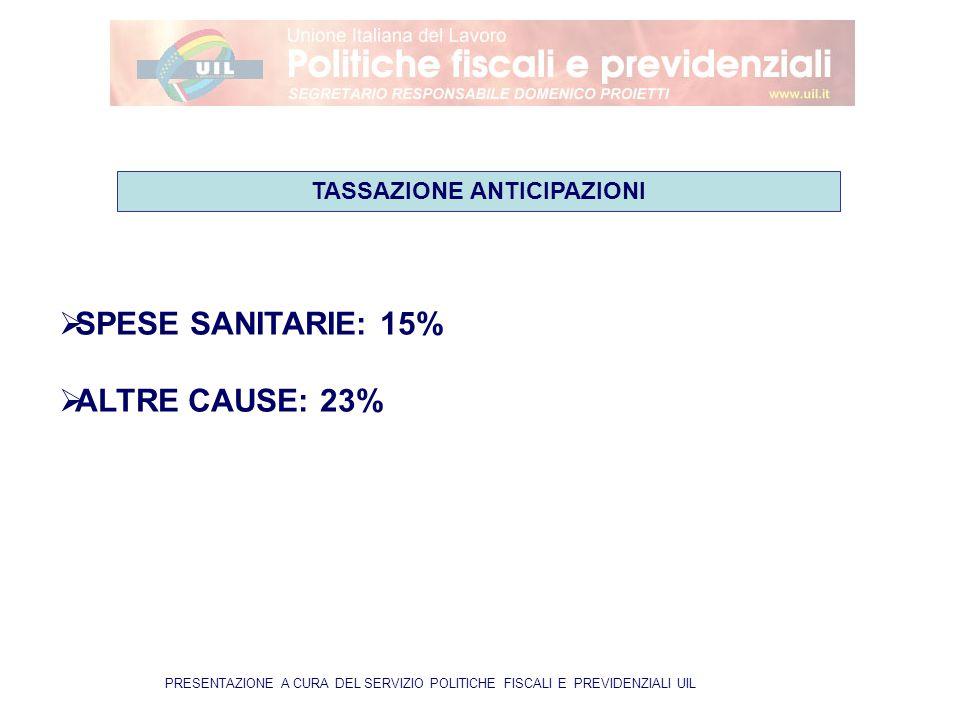 PRESENTAZIONE A CURA DEL SERVIZIO POLITICHE FISCALI E PREVIDENZIALI UIL  SPESE SANITARIE: 15%  ALTRE CAUSE: 23% TASSAZIONE ANTICIPAZIONI