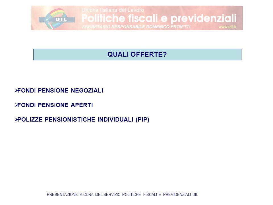 PRESENTAZIONE A CURA DEL SERVIZIO POLITICHE FISCALI E PREVIDENZIALI UIL  FONDI PENSIONE NEGOZIALI  FONDI PENSIONE APERTI  POLIZZE PENSIONISTICHE INDIVIDUALI (PIP) QUALI OFFERTE