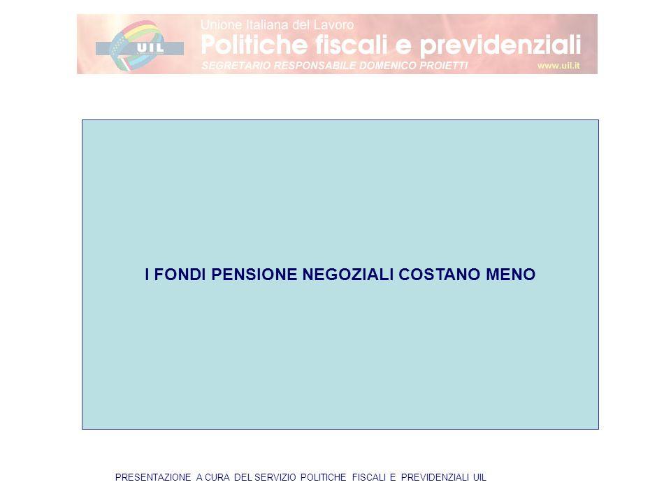 PRESENTAZIONE A CURA DEL SERVIZIO POLITICHE FISCALI E PREVIDENZIALI UIL I FONDI PENSIONE NEGOZIALI COSTANO MENO