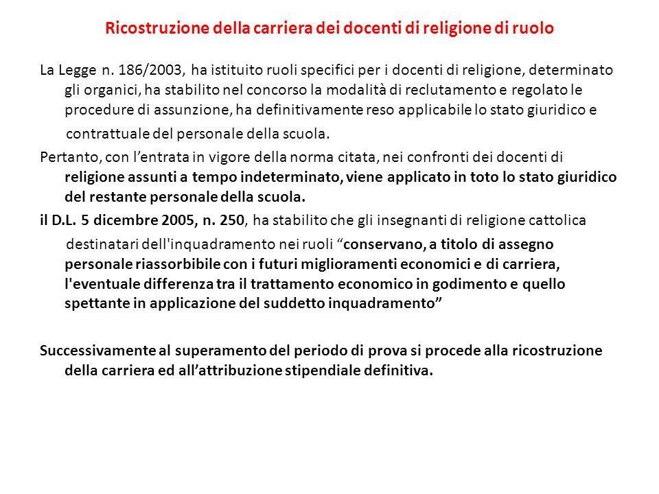 Ricostruzione della carriera dei docenti di religione di ruolo La Legge n. 186/2003, ha istituito ruoli specifici per i docenti di religione, determin