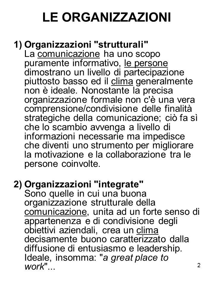 2 LE ORGANIZZAZIONI 1)Organizzazioni strutturali La comunicazione ha uno scopo puramente informativo, le persone dimostrano un livello di partecipazione piuttosto basso ed il clima generalmente non è ideale.