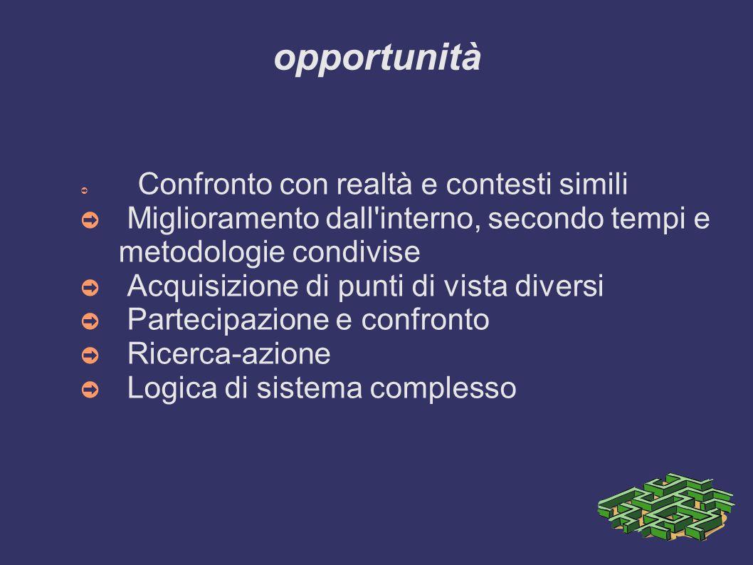 opportunità ➲ Confronto con realtà e contesti simili ➲ Miglioramento dall'interno, secondo tempi e metodologie condivise ➲ Acquisizione di punti di vi