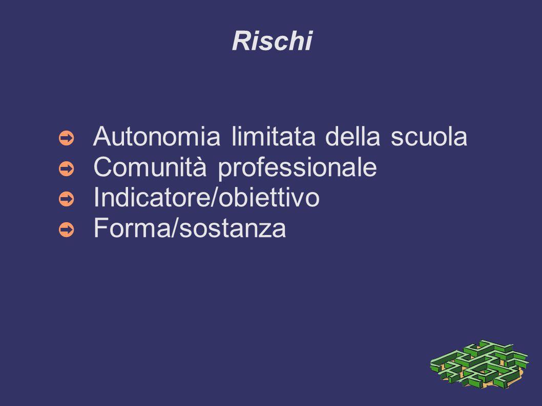 Rischi ➲ Autonomia limitata della scuola ➲ Comunità professionale ➲ Indicatore/obiettivo ➲ Forma/sostanza