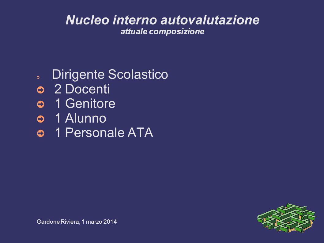 Nucleo interno autovalutazione attuale composizione ➲ Dirigente Scolastico ➲ 2 Docenti ➲ 1 Genitore ➲ 1 Alunno ➲ 1 Personale ATA Gardone Riviera, 1 ma
