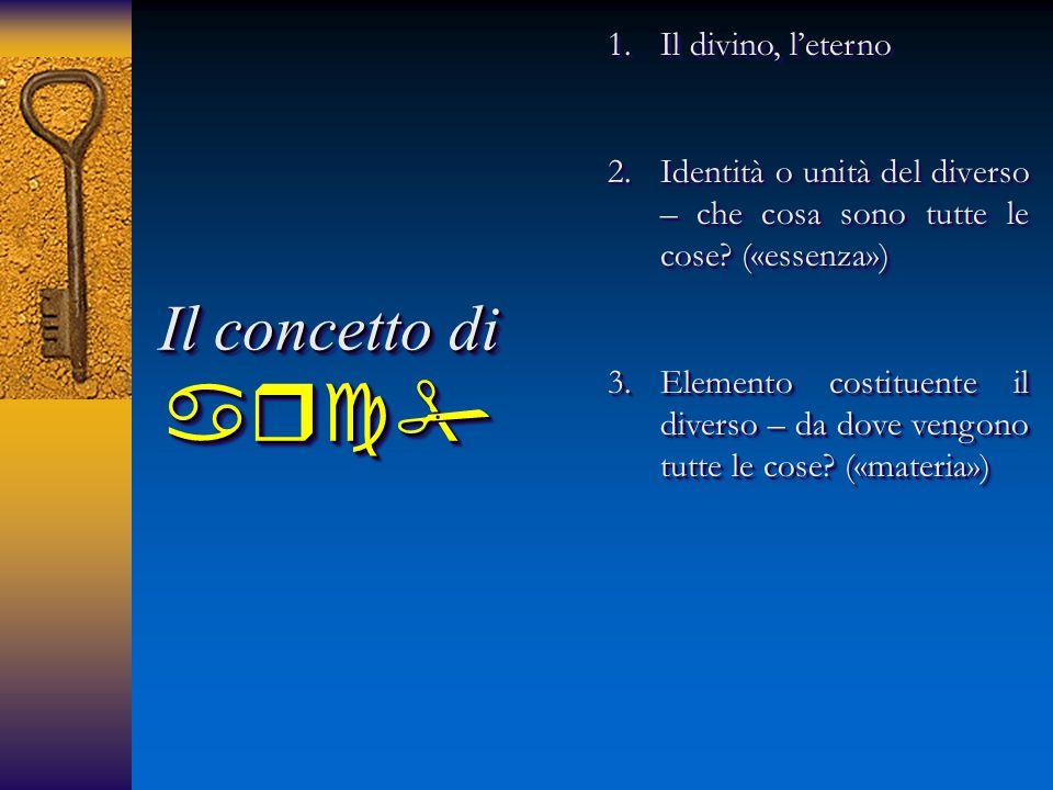 Il concetto di  1.Il divino, l'eterno 2.Identità o unità del diverso – che cosa sono tutte le cose.