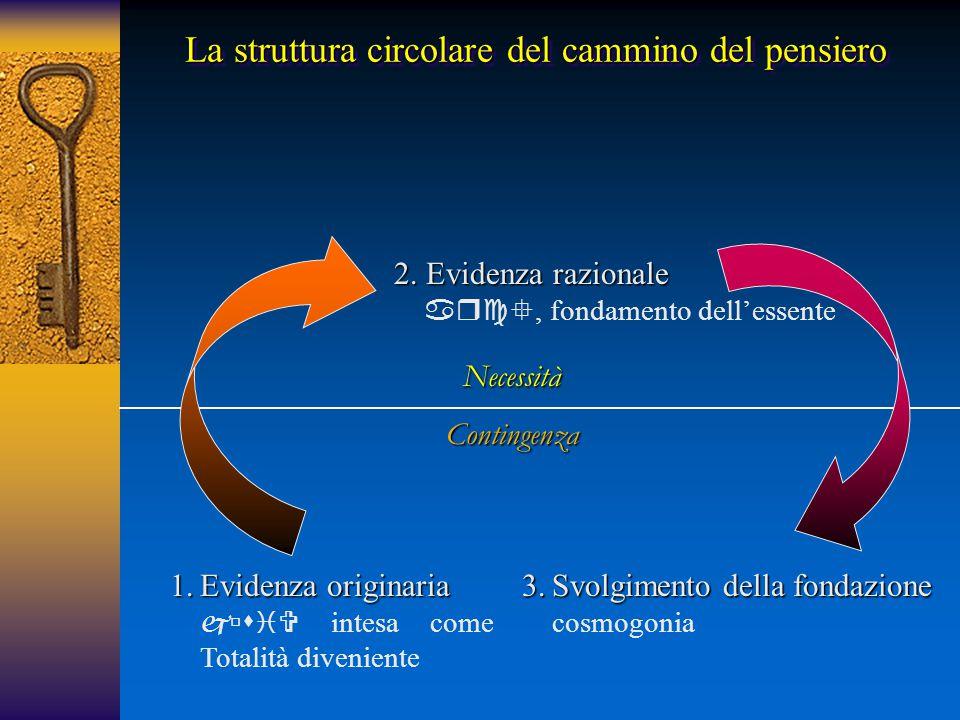 1.Evidenza originaria  intesa come Totalità diveniente 2.
