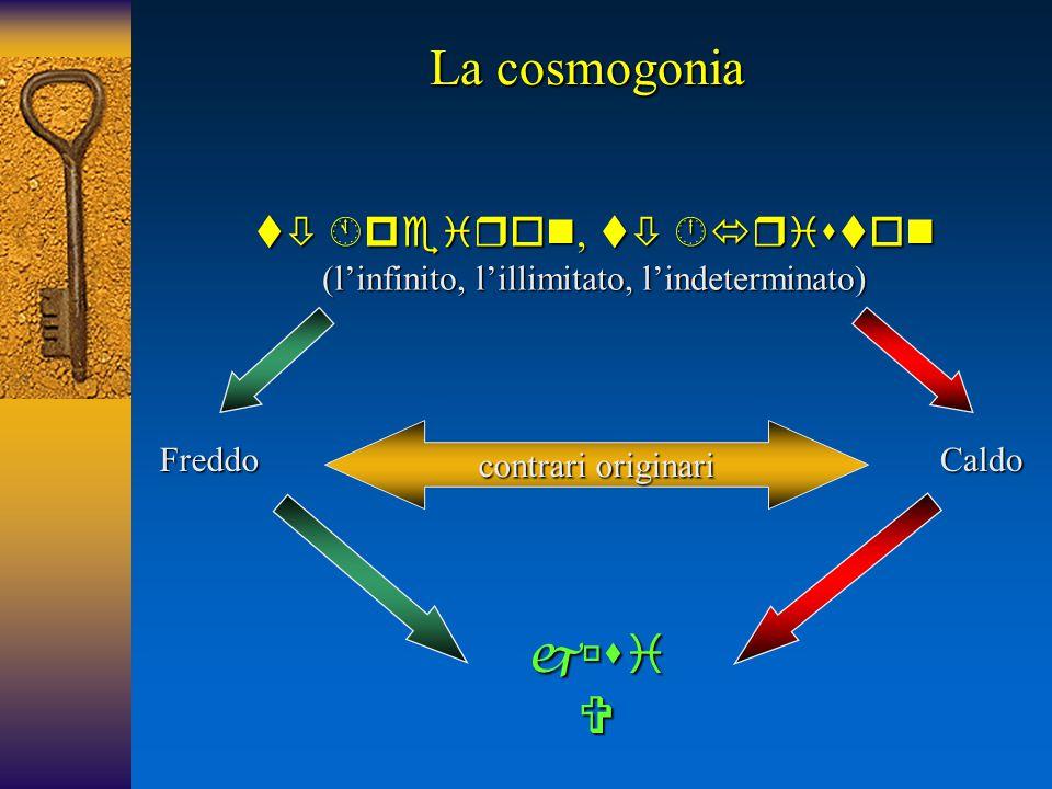 La cosmogonia  ,   (l'infinito, l'illimitato, l'indeterminato) FreddoCaldo contrari originari  