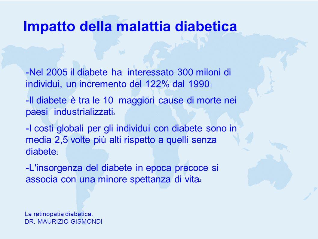 Impatto della malattia diabetica -Nel 2005 il diabete ha interessato 300 miloni di individui, un incremento del 122% dal 1990 1 -Il diabete è tra le 10 maggiori cause di morte nei paesi industrializzati 2 -I costi globali per gli individui con diabete sono in media 2,5 volte più alti rispetto a quelli senza diabete 3 -L insorgenza del diabete in epoca precoce si associa con una minore spettanza di vita 4 La retinopatia diabetica.