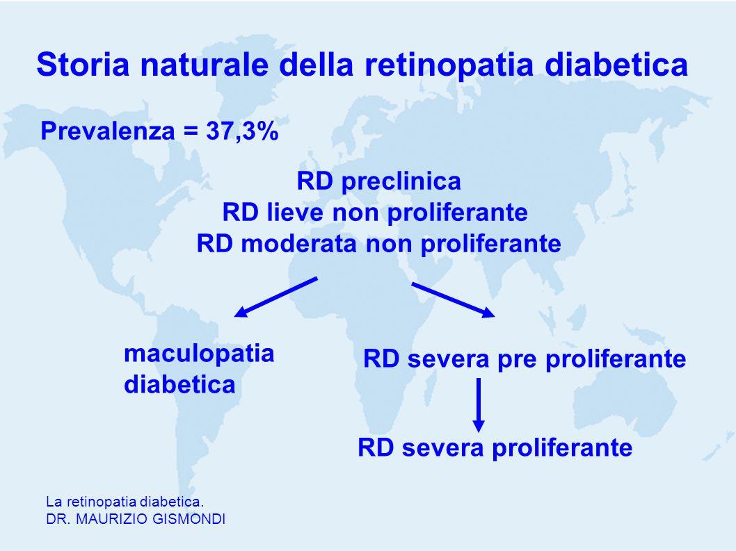 Storia naturale della retinopatia diabetica La retinopatia diabetica. DR. MAURIZIO GISMONDI Prevalenza = 37,3% RD preclinica RD lieve non proliferante