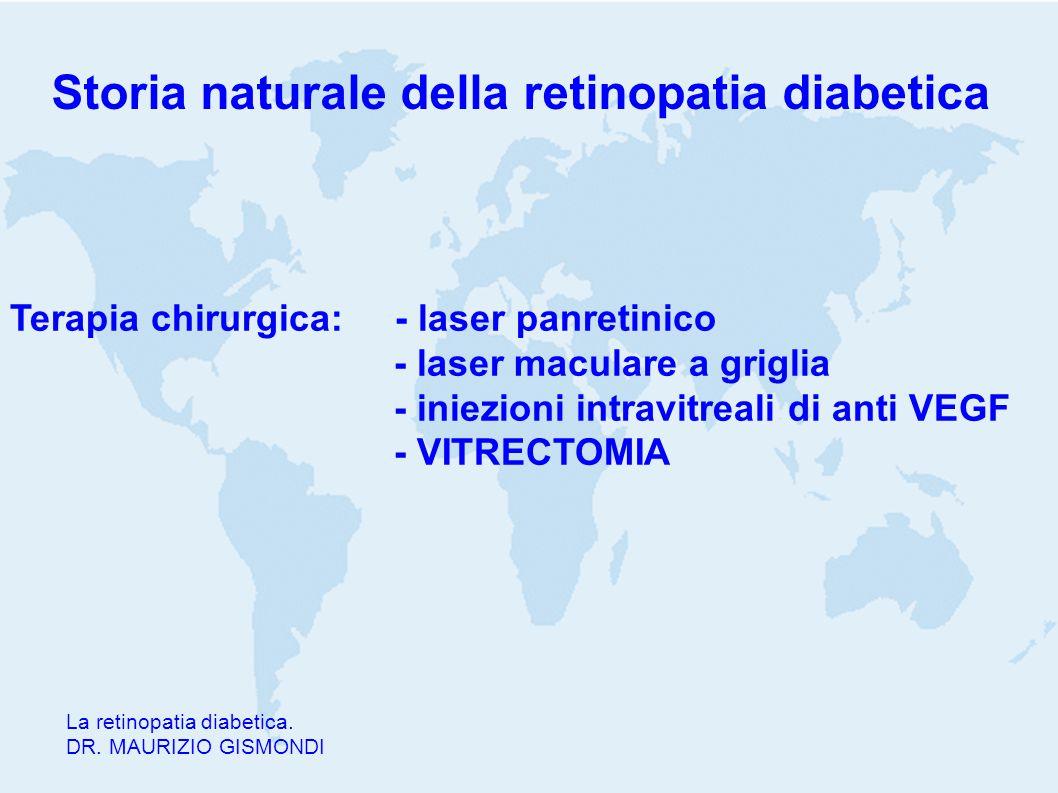 Storia naturale della retinopatia diabetica La retinopatia diabetica. DR. MAURIZIO GISMONDI Terapia chirurgica: - laser panretinico - laser maculare a