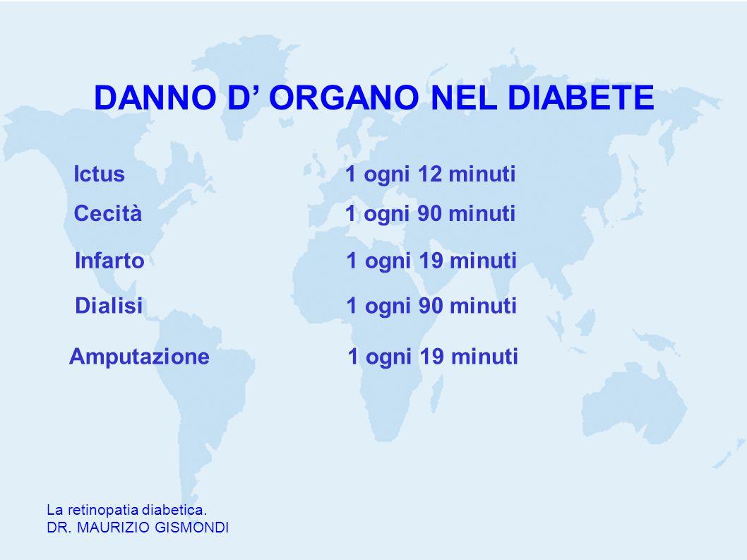 DANNO D' ORGANO NEL DIABETE Ictus1 ogni 12 minuti La retinopatia diabetica. DR. MAURIZIO GISMONDI Cecità1 ogni 90 minuti Dialisi1 ogni 90 minuti Infar
