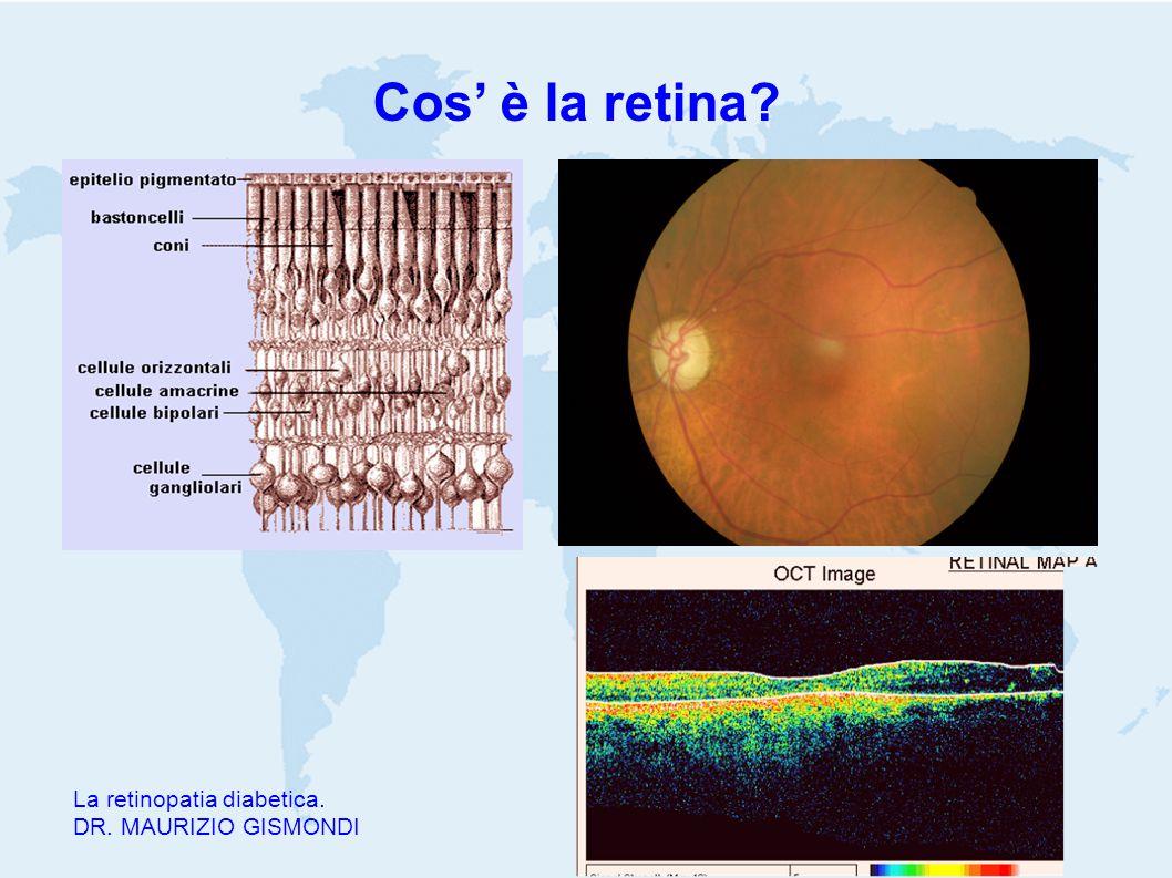 La retinopatia diabetica.DR.
