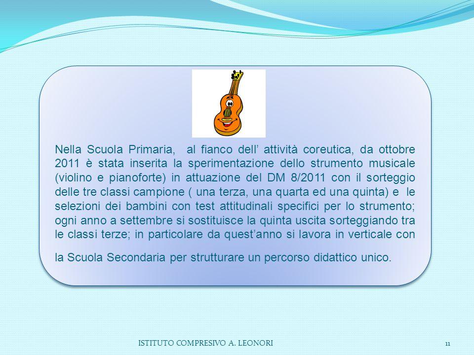 ISTITUTO COMPRESIVO A. LEONORI11 Nella Scuola Primaria, al fianco dell' attività coreutica, da ottobre 2011 è stata inserita la sperimentazione dello