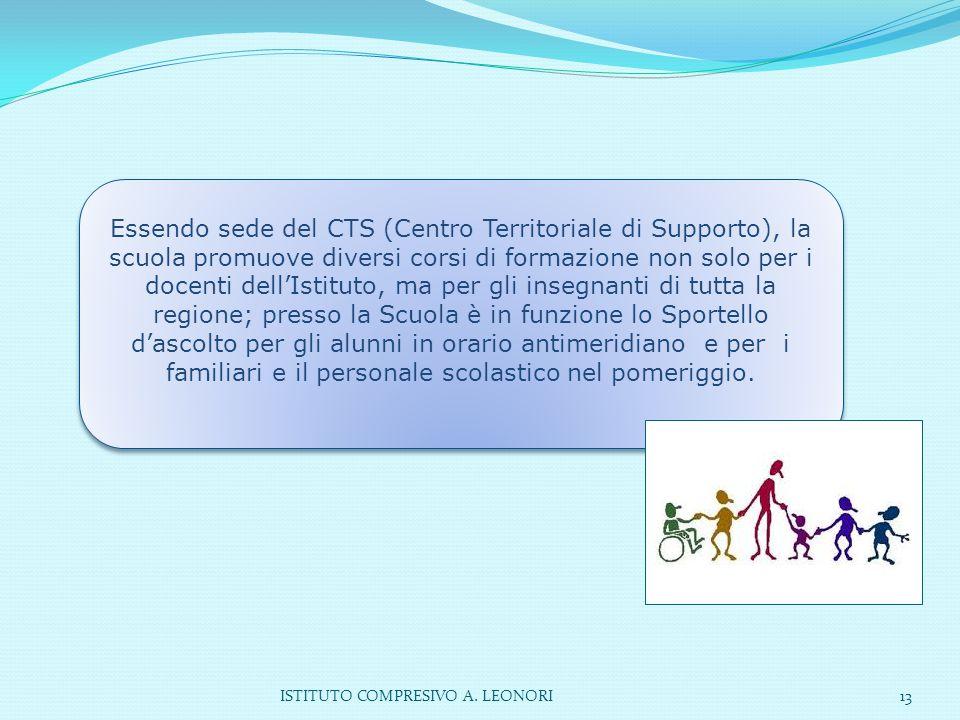 ISTITUTO COMPRESIVO A. LEONORI13 Essendo sede del CTS (Centro Territoriale di Supporto), la scuola promuove diversi corsi di formazione non solo per i