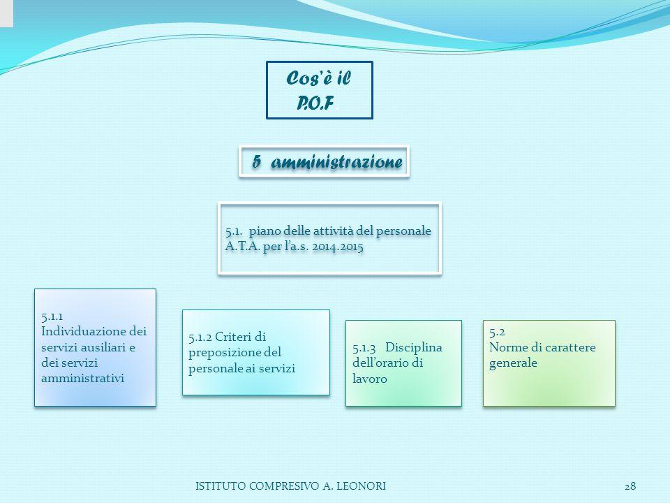 Cos'è il P.O.F.5 amministrazione 5.1. piano delle attività del personale A.T.A.