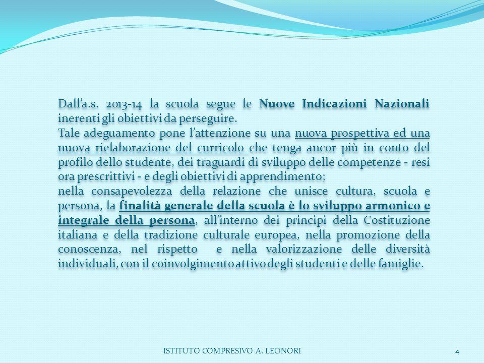 ISTITUTO COMPRESIVO A.LEONORI4 Dall'a.s.