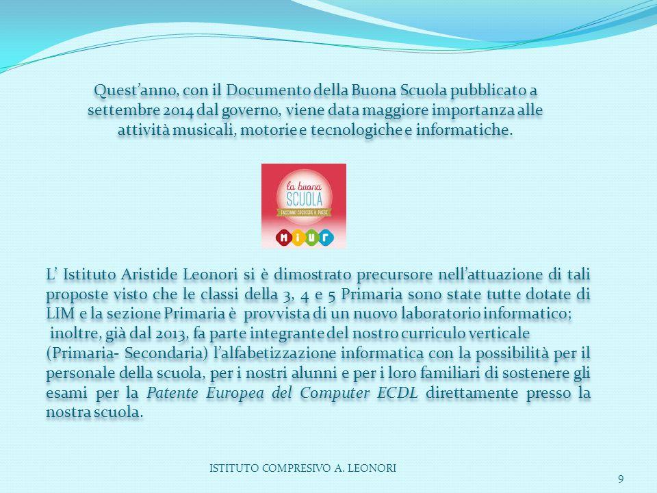 ISTITUTO COMPRESIVO A. LEONORI 9 Quest'anno, con il Documento della Buona Scuola pubblicato a settembre 2014 dal governo, viene data maggiore importan