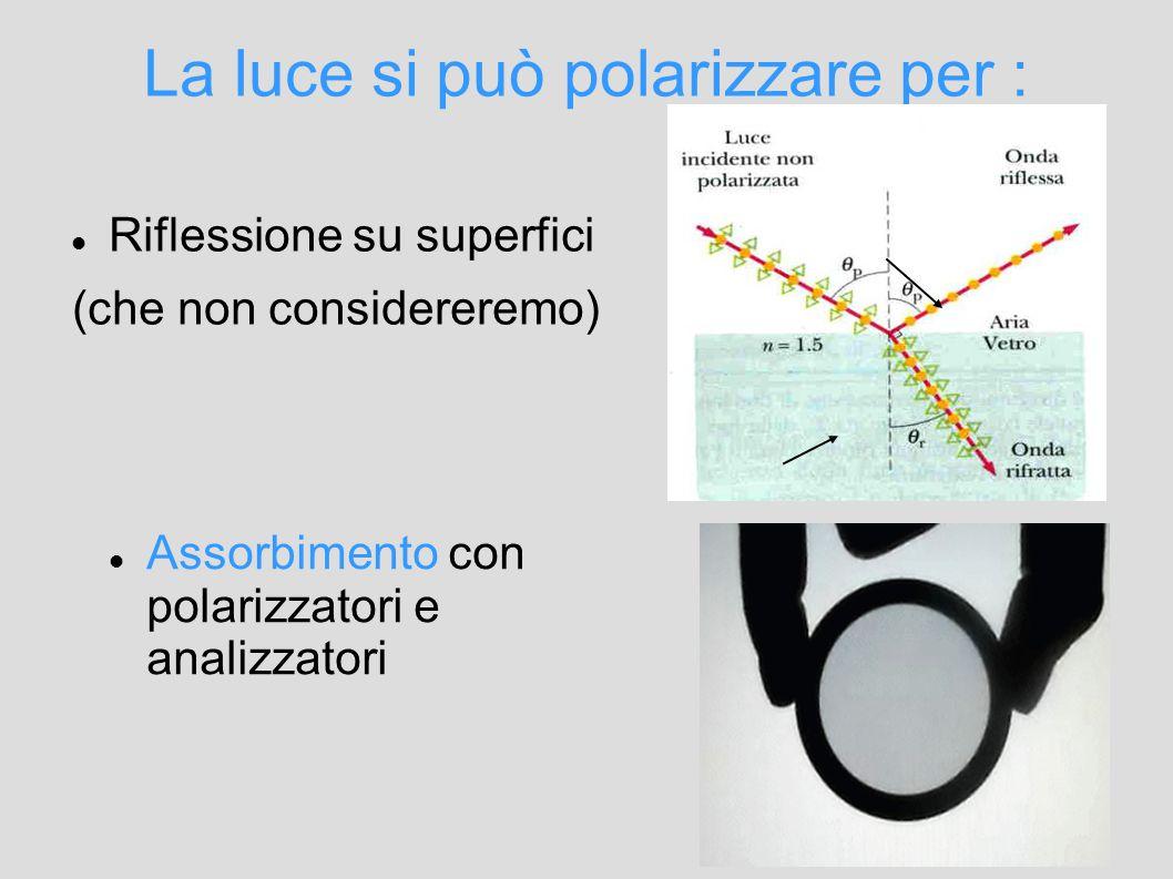 La luce si può polarizzare per : Riflessione su superfici (che non considereremo) Assorbimento con polarizzatori e analizzatori