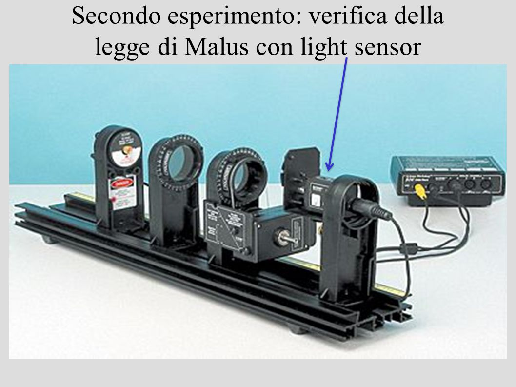 Secondo esperimento: verifica della legge di Malus con light sensor
